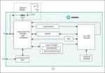 맥심 DS28E83 딥커버 보안 인증장치 블록다이어그램