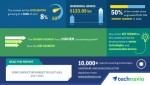 테크나비오의 동아시아 반도체 시장 2017~2021 연구 보고서 상세정보