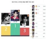 8월 3주차 베스트아이돌 투표 결과