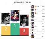 9월 3주차 베스트아이돌 투표 결과