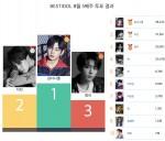 베스트아이돌 8월 5주차 투표 결과 TOP 10