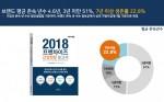 맥세스컨설팅 발간 2018 프랜차이즈 산업현황 보고서 7년이상 본부 생존율