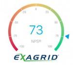 엑사그리드가 고객충성도를 나타내는 NPS지수에서 +73점을 획득했다