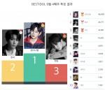 베스트아이돌 2018년 9월 4주차 투표 결과