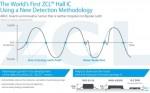 새로운 검출방법을 사용하는 세계최초 ZCL 홀 IC