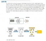 칩스앤미디어 딥러닝 객체 인식 IP의 설계와 검증