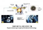 엔진 전처리 연료 및 배개가스 저감기술의 원리