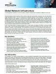 세계 네트워크 인프라 세계 통신 네트워크 인프라용 하드웨어, 소프트웨어, 서비스 시장 추적 서비스