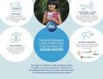 P&G가 어린이 안전 식수 프로그램을 통해 우리는 전세계 어린이들과 가족들에게 깨끗한 식수 150억리터를 제공한다는 2020 목표를 달성했다