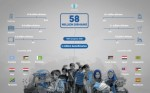 빅하트 재단이 분쟁 중인 전 세계 12개 국가의 난민, 국내실향민 등 절실한 도움이 필요한 110만명에게 1580만달러어치의 구호물자를 제공했다