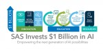 SAS AI 분야 10억 달러 투자 계획