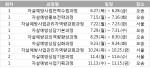 한국보건복지인력개발원의 자살 예방 전문교육 일정