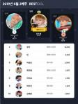 베스트아이돌 2019년 6월 2째주 투표 결과