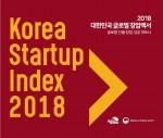 2018 대한민국 글로벌 창업백서 표지