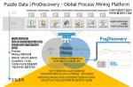 퍼즐데이터 ProDiscovery-Global Process Mining Platform