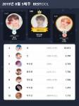 베스트아이돌 2019년 8월 5째주 투표 결과