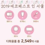 2019 에코페스트 인 서울 다회용품 사용 개수