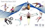 비자가 2020 도쿄 올림픽 및 패럴림픽 대회를 앞두고 팀 비자 명단을 발표했다