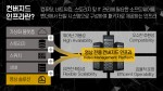 효성인포메이션시스템 영상전용 컨버지드 플랫폼 HVMP