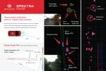 메타웨이브 스펙트라 빔스티어링 아날로그 레이더는 장거리에서 고해상도와 정확도를 보여준다