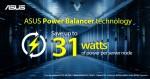 에이수스가 2세대 인텔 Xeon Scalable 프로세서 서버 및 파워 발란서 독점 기술을 공개했다