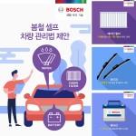 한국 내 보쉬 자동차부품 애프터마켓 사업부가 새봄을 맞아 자사 페이스북 페이지를 통해 셀프 차량 관리법을 제안한다