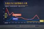 """韩国是仅次于中国的新冠病毒确诊人数最多的国家,通过将Oracle Water System(由MAK开发)生产的""""Oracle Water""""作为防疫水使用,减少了确诊人数,取得了令人瞩目的成就。MAK出于城市、家庭和居民防疫的目的,向大邱市提供了Oracle Water。在开始用作防疫水的2020年3月7日,大邱地区确诊人数为390人,3月8日减至297人,3月9日减至190人,而到了3月17日,已减至32人,足足减少了91.7%"""