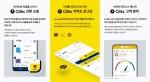 한국암웨이가 론칭하는 SNS 비즈니스 툴 에이 클릭스