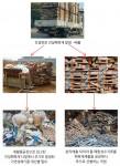 건설 폐목재 번들 내 가연성 폐기물과 재활용 공장 추가 선별과정
