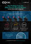 CSC의 2020년 도메인 보안 보고서의 주요 내용