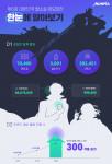 '제6회 대한민국 웹소설 공모대전' 인포그래픽