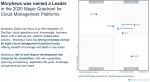 Gartner Magic Quadrant 2020, Cloud Management Platform