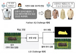 Fashion IQ Challenge와 LID Challenge의 예제