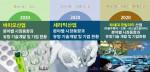 KIMR 2020년 상반기 발간 보고서 3종