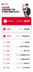 번개장터가 2020 브랜드 굿즈 검색 및 거래 트렌드를 발표했다