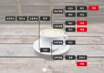 공원커피가 자영업자 선호 창업으로 온라인으로 회자되는 카페집 트리를 이미지하여 카페 포화상태를 나타냈다