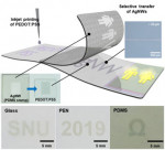 잉크젯 및 트랜스퍼 프린팅 조합을 통한 은 나노와이어 패터닝 과정 및 다양한 기판에 패터닝된 전극의 모습