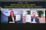 왼쪽부터 크리스 클락 Visa 아시아태평양 총괄 대표와 신한카드 임영진 사장이 언택트 협약식을 갖고 기념촬영을 하고 있다