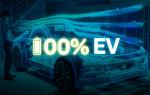 헥사곤, 전기차 개발 가속화를 위한 '100% EV' 솔루션을 론칭했다