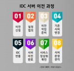 IDC 서버 이전 과정