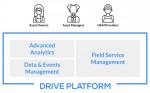 자산 성능 관리를 위한 파워 팩터스의 드라이브 플랫폼