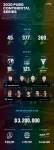 배틀그라운드 2020년 PCS 총결산 인포그래픽