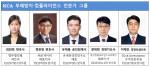 한국컴플라이언스아카데미는 전문가들로 구성된 ISO 37001 인증 컨설팅 팀을 발족했다