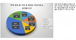 KARP대한은퇴자협회가 실시한 부동산 임대차 3법 관련 설문 조사