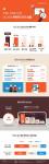대학내일20대연구소가 발표한 코로나19로 인한 MZ세대 온택트 여가 생활 인포그래픽