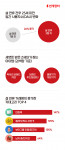 번개장터가 Z세대의 세뱃돈 활용 리포트를 발표했다