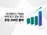 마크베이스의 TSDB가 국제 공인인증기관 TPC의 TPCx-IoT 지표에서 초당 340만건을 돌파하며 신기록을 세웠다