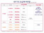 SKT가 새롭게 출시한 5G 요금제 2종