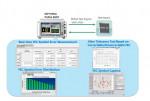안리쓰가 실시간 FEC 심볼 Error Measurement를 위한 FEC 분석 옵션이 있는 MP1900A 116Gbit/s PAM4 오류 감지기를 출시했다