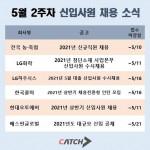 캐치가 공개한 5월 2주차 신입사원 채용 소식 모음